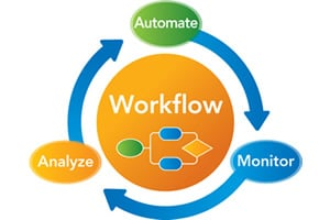 workflow3